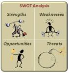 SWOT your career